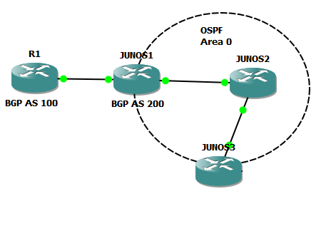 ospf_default_relible